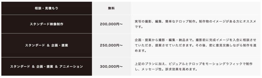 CapWorksの料金
