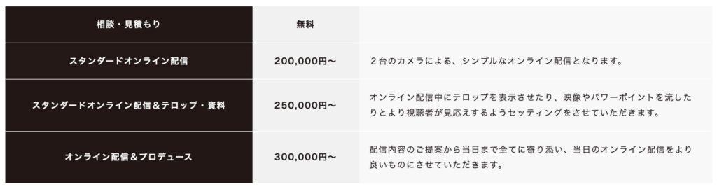 CapWorksのオンライン配信代行サービスの料金